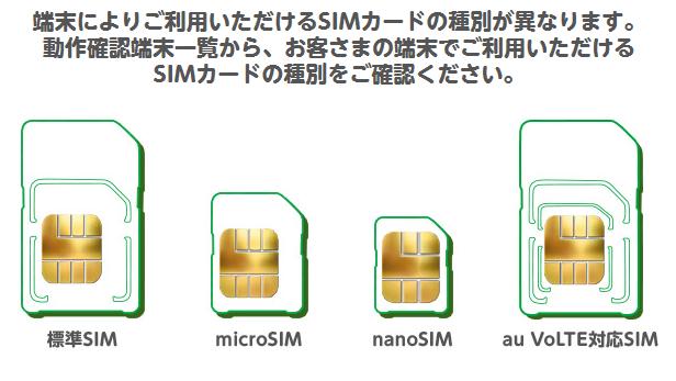 SIMカードの種別確認